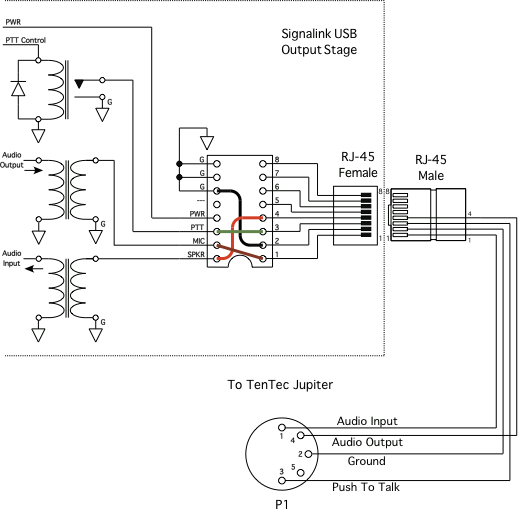 signalink usb circuit diagram diy enthusiasts wiring diagrams u2022 rh broadwaycomputers us