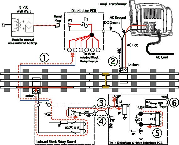 three rail train detection explained