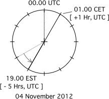 Eastern Standard Time Utc